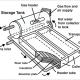 sistemas de calentamiento de agua solar